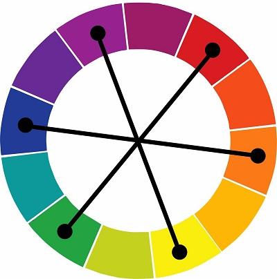 complementar circulo f0 - Como combinar cores nos looks? Descubra 3 técnicas INFALÍVEIS no vídeo do Ouse Todo Dia